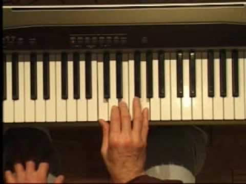 Piano Lessons - How to Play Inversions