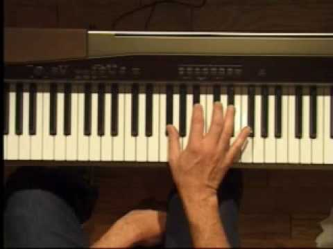 Piano Lesson - F#/Gb Major Triad Inversions (Right Hand)