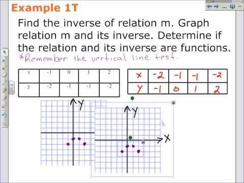 How to Find an Inverse Relation an Equation | Algebra 2 Math Video