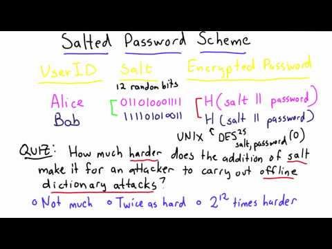 Thwarting Dictionary Attacks - CS387 Unit 2 - Udacity