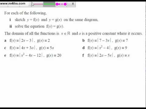 Modulus Function Part 2 Core 3 absolute value graph