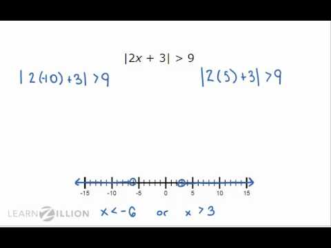 Solve absolute value disjunction inequalities - A-CED.1