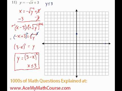 Functions - Finding the Inverse Question #11