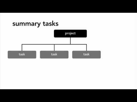 What is a work breakdown structure? | lynda.com overview