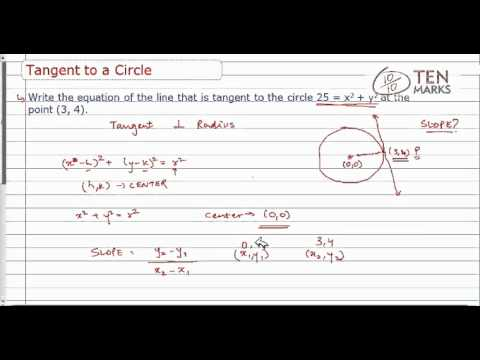 Equation of a Tangent to a Circle