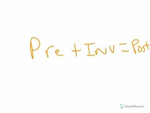 How much is your startup worth? Venture Math 101 by Mark Peter Davis