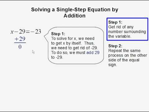 Solving a Single Step Equation by Addition