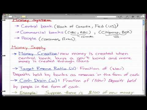 Macroeconomics - 40: Money System