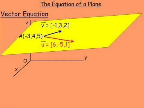 The Equation of a Plane.mp4