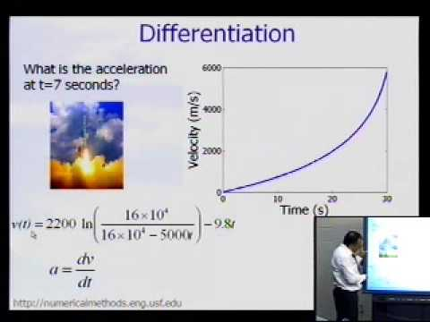 Enumerating Use of Numerical Methods for Mathematical Procedures: Part 1 of 2