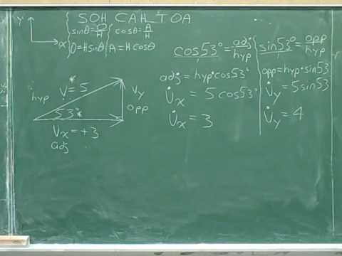 Physics: Vector components (41)
