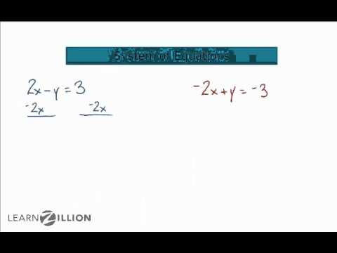 Solve systems of equations with infinite solutions - A-CED.3