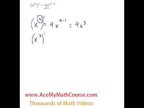Derivatives - Power Rule Intro