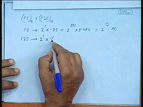 Lec-25 Effects of Quantization