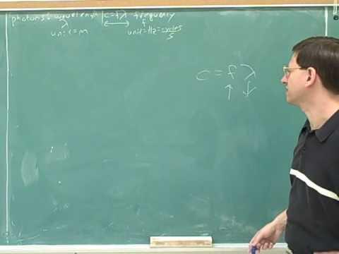 De Broglie wavelength. Bohr atom (2)