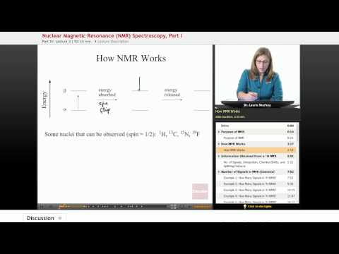 Organic Chemistry: Nuclear Magnetic Resonance (NMR) Spectroscopy