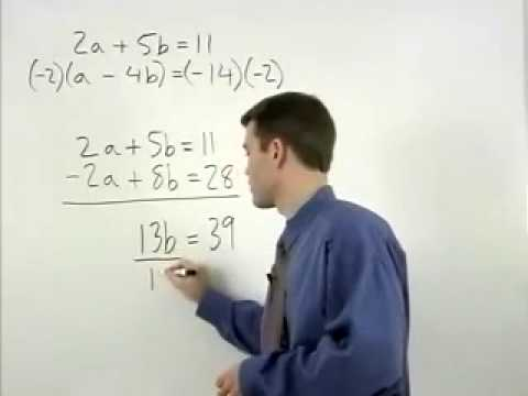 Collin County Community College - Compass Math Test Prep