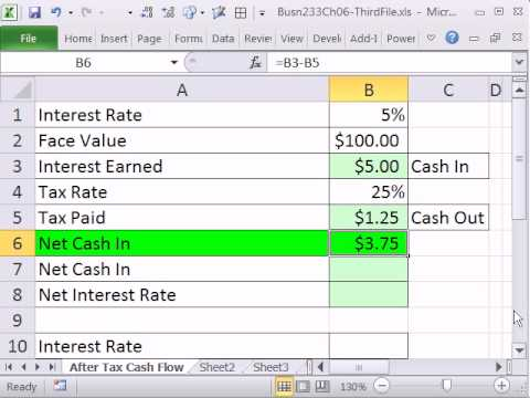 Excel Finance Class 58: After Tax Cash Flows & After Tax Interest Rates