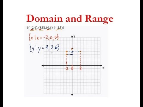 (Algebra 1) - Functions - Domain and Range Pt. 1