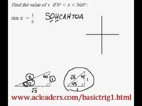 Basic Trig - Simple trig equation (solving for 'x') - EASY Solution!!!!! (Pt.1)