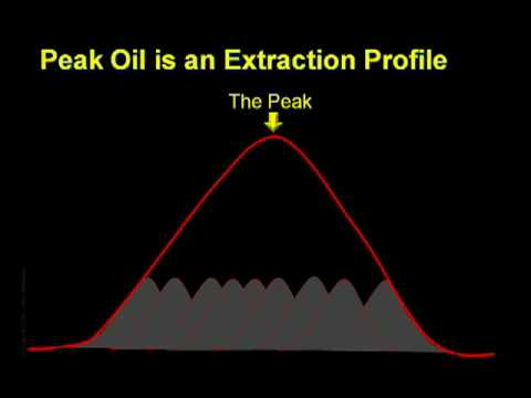 Crash Course: Chapter 17a - Peak Oil (1 of 2) by Chris Martenson