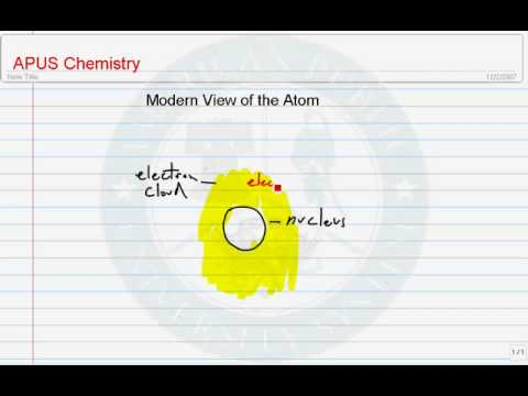 Modern View of the Atom