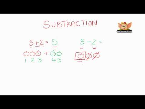 Maths Grade 1 - Chapter 4 (Part 1)