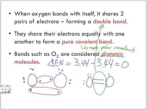 Covalent Bonding Lecture