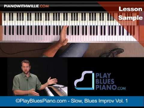 Introduction- Slow, Blues Improvisation Vol. 1