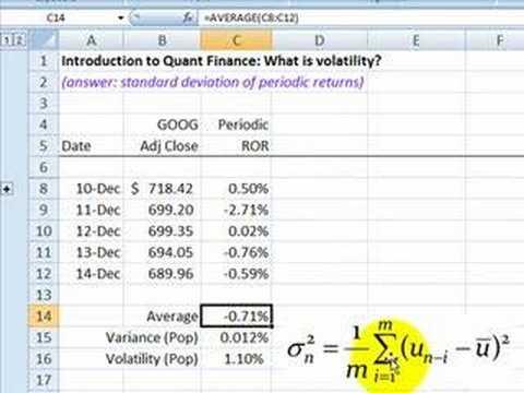 Intro to Quant Finance: Volatility