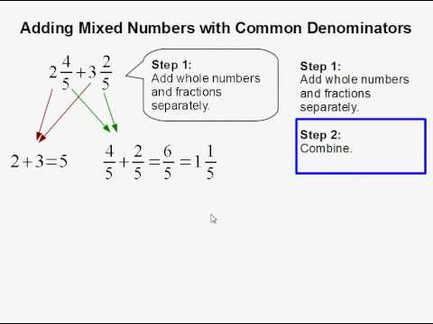 Adding Mixed Numbers with Common Denominators