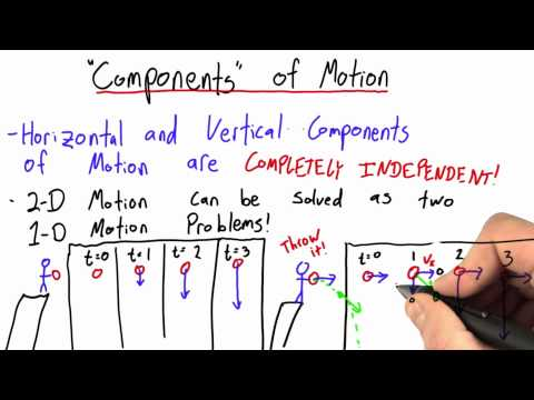 Components of Motion Solution  - Intro to Physics - Motion - Udacity