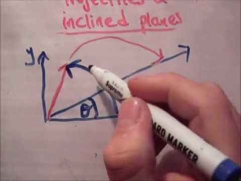 Projectiles : Inclined planes