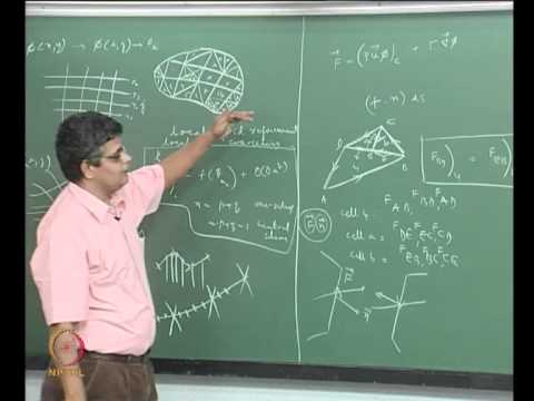 Mod-07 Lec-43 Finite volume method for the general case