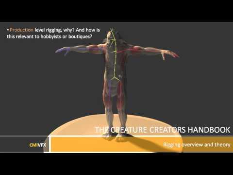 Creature Creator's Handbook Series Featuring Simon Payne