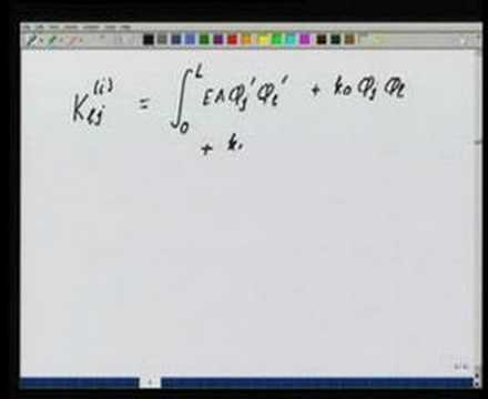 Module 14 Lecture 1 Finite Element Method