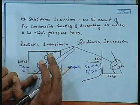 Lec-32 Air Pollutants and Meteorology Part-2