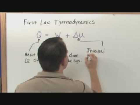 Physics 2 - Sample 2 - First Law of Thermodynamics