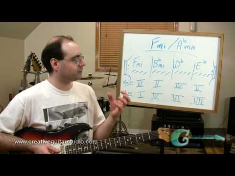 Guitar Lesson: Relative Tonality Shifting