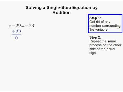 Solving a Single-Step Equation by Addition