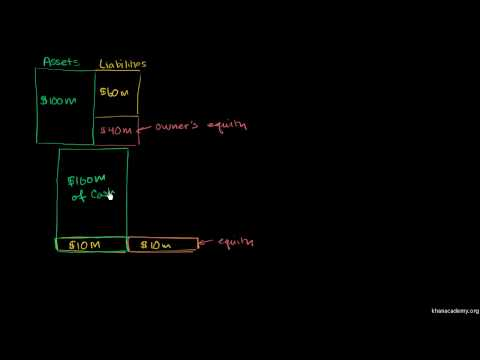 Saylor ECON102: Simple Fractional Reserve Accounting (part 1)
