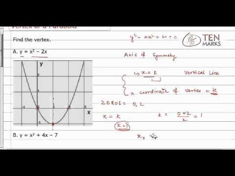 Find Vertex of a Parabola
