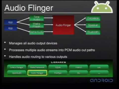 Google I/O 2008 - Anatomy and Physiology of an Android