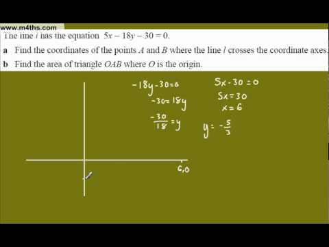 (c) Core 1 Coordinate geometry (Area of triangle given equation of line)