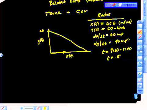 AP Calculus AB Related Rates Car and Truck Distance Rate