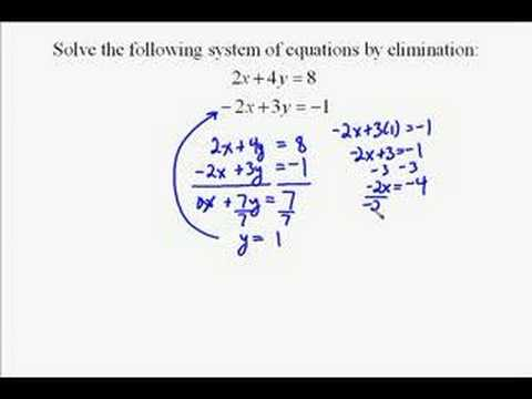 A17.7  Solving Systems of Equations by Elimination