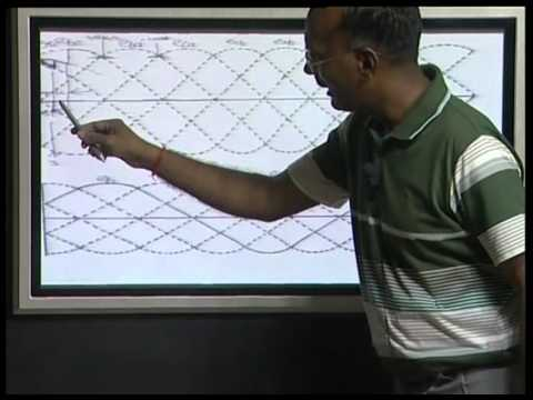 Mod-01 Lec-09 Lecture-09-High Voltage DC Transmission