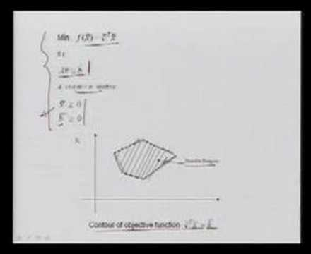 Module 4 Lecture 4 Power System Operations and Control