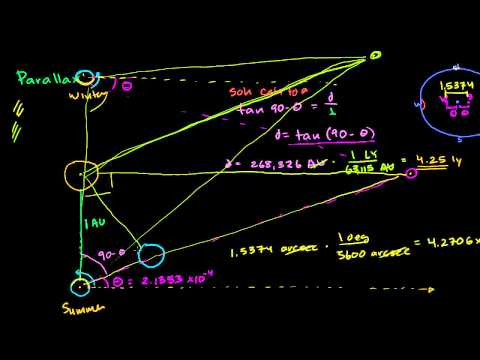 Stellar Parallax Clarification