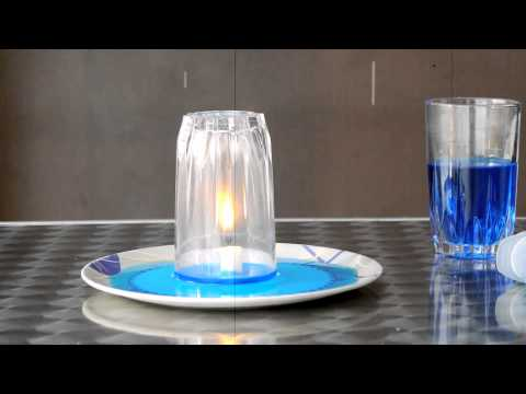 Candle under water